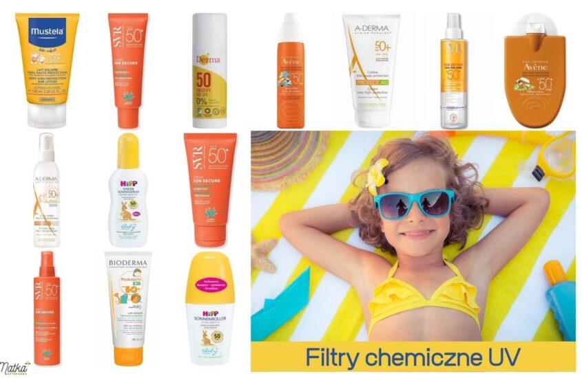 Zestawienie najlepszych kremów zchemicznym filtrem UV dla dzieci (icałej rodziny). Aktualizacja 2021, Matka Aptekarka